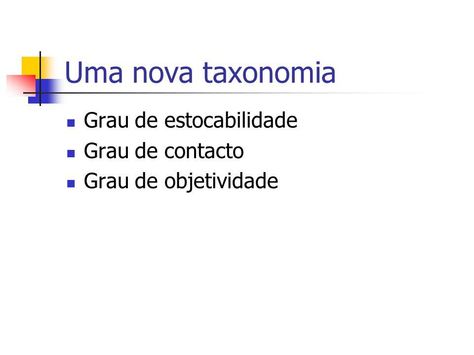 Uma nova taxonomia  Grau de estocabilidade  Grau de contacto  Grau de objetividade