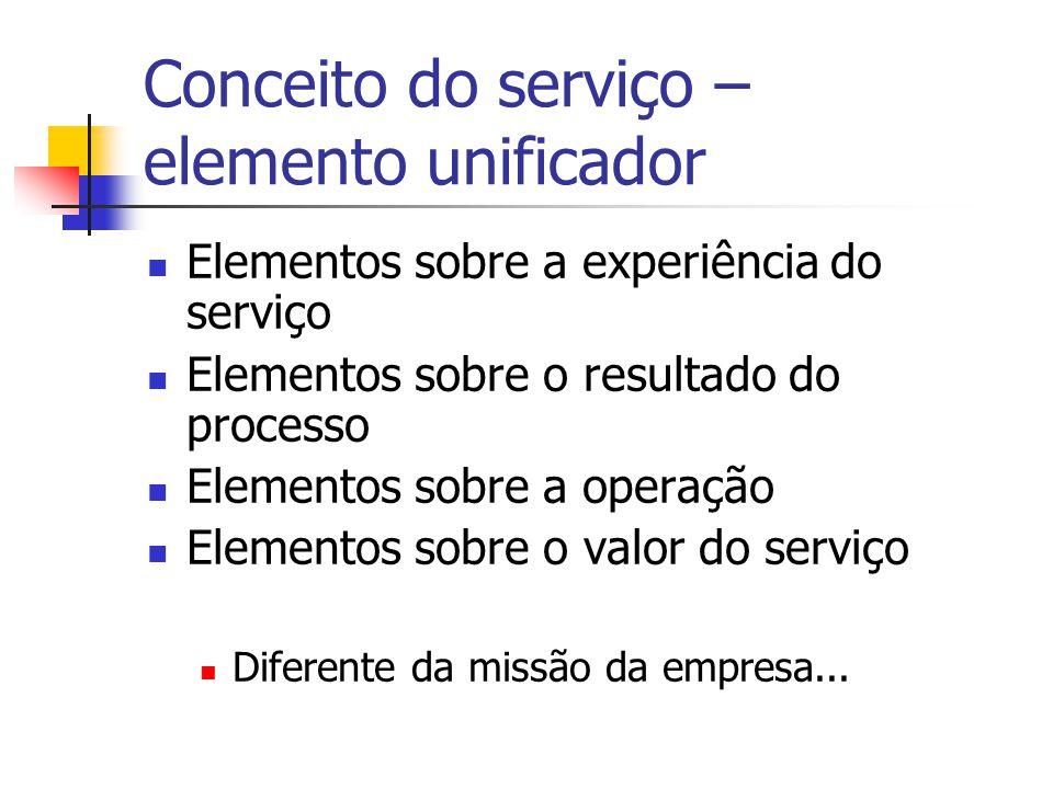 Conceito do serviço – elemento unificador  Elementos sobre a experiência do serviço  Elementos sobre o resultado do processo  Elementos sobre a ope