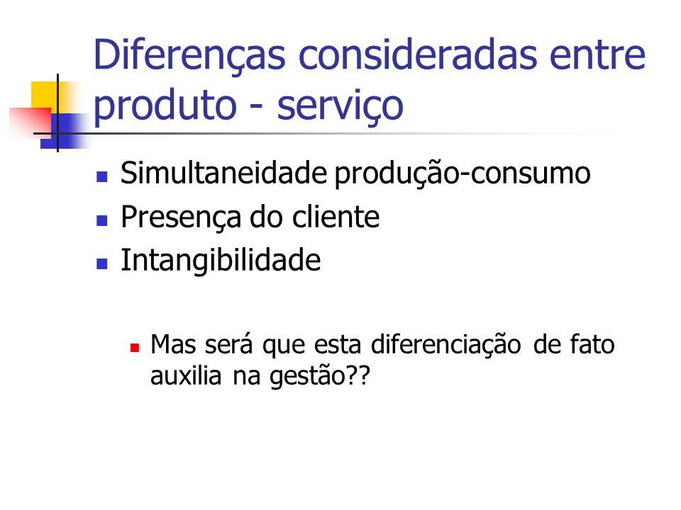 Diferenças consideradas entre produto - serviço  Simultaneidade produção-consumo  Presença do cliente  Intangibilidade  Mas será que esta diferenc