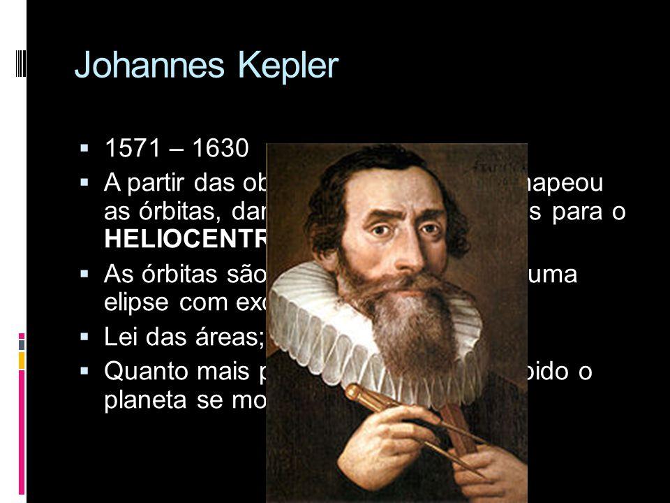 TYCHO BRAHE  1546 – 1601  Observações muito precisas para época;