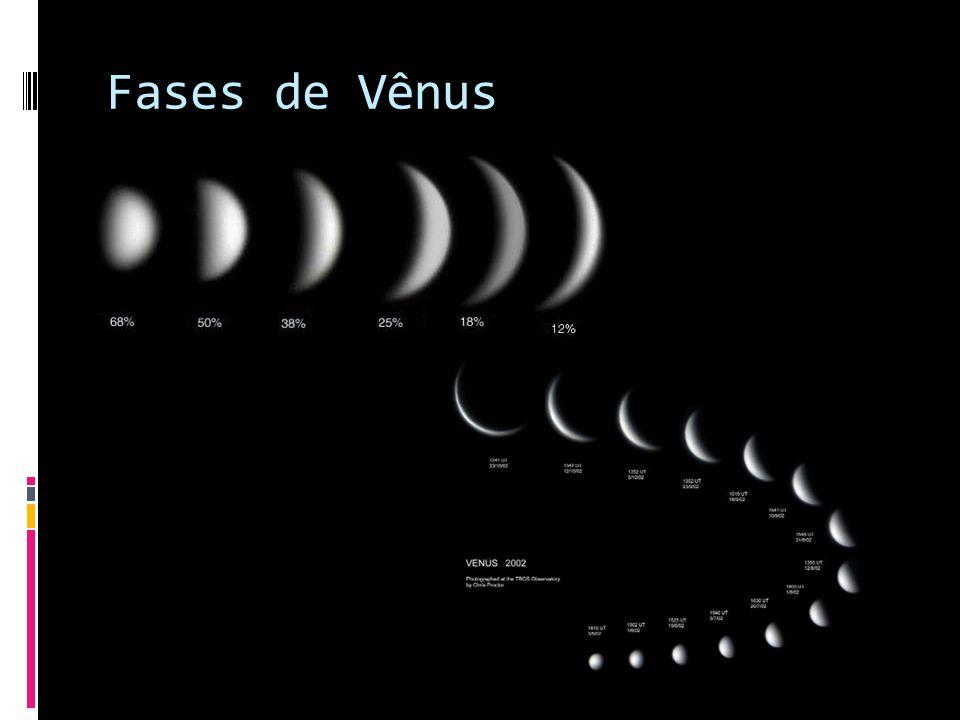 Observações de Galileu  Montanhas e crateras na lua;  Satélites em Júpiter;  Anéis de Saturno;  Via láctea era formada por milhares de estrelas;  As fases de Vênus.