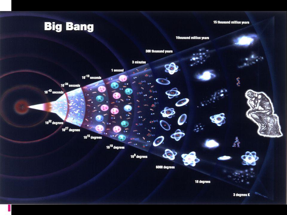 Big Bang  George Gamow  Teoria da Relatividade Geral e principio cosmológico;