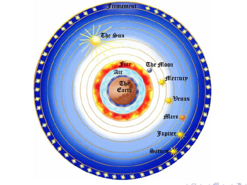 Gregos  Platão e Aristóteles  Quatro Elementos;  Nome dos planetas:  Mercúrio - Hermes - Mensageiro dos Deuses (é o com movimento mais rápido no céu)  Vênus - Afrodite - Deusa do Amor e da Beleza (é o mais luminoso, portanto o mais bonito no céu)  Marte - Ares - Deus da Guerra e da Tragédia (é o mais vermelho)  Júpiter - Zeus - Deus Supremo  Saturno - Chronos - Pai de Zeus e Deus do Tempo (é o com movimento mais lento).