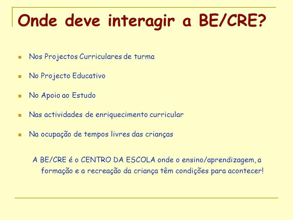 Onde deve interagir a BE/CRE?  Nos Projectos Curriculares de turma  No Projecto Educativo  No Apoio ao Estudo  Nas actividades de enriquecimento c