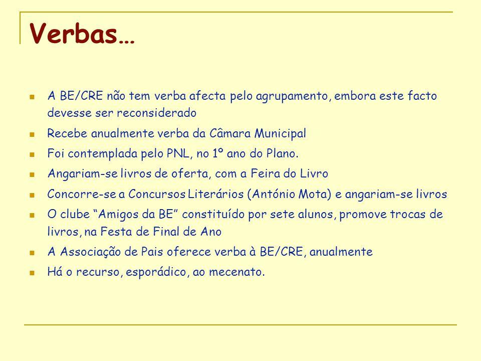 Verbas…  A BE/CRE não tem verba afecta pelo agrupamento, embora este facto devesse ser reconsiderado  Recebe anualmente verba da Câmara Municipal 