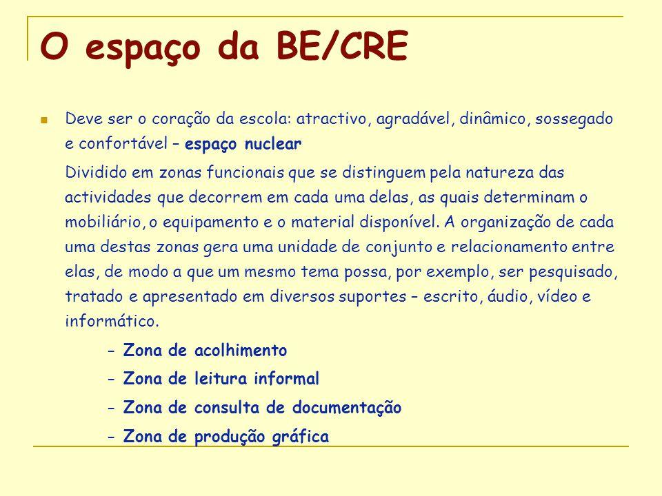 O espaço da BE/CRE  Deve ser o coração da escola: atractivo, agradável, dinâmico, sossegado e confortável – espaço nuclear Dividido em zonas funciona