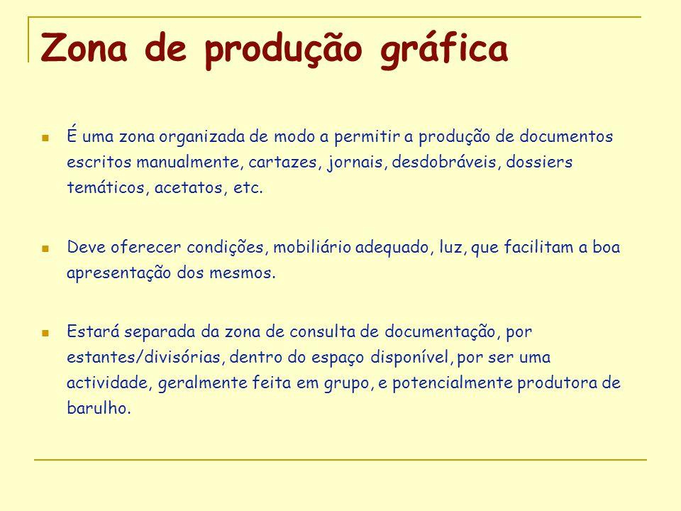 Zona de produção gráfica  É uma zona organizada de modo a permitir a produção de documentos escritos manualmente, cartazes, jornais, desdobráveis, do