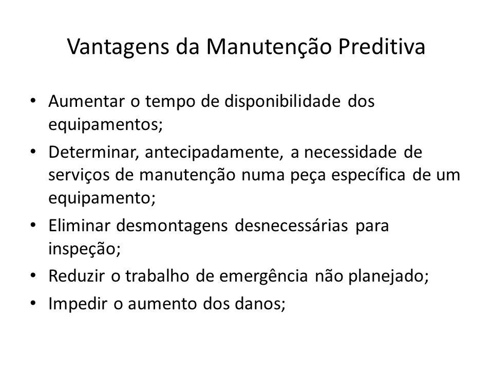 Vantagens da Manutenção Preditiva • Aumentar o tempo de disponibilidade dos equipamentos; • Determinar, antecipadamente, a necessidade de serviços de
