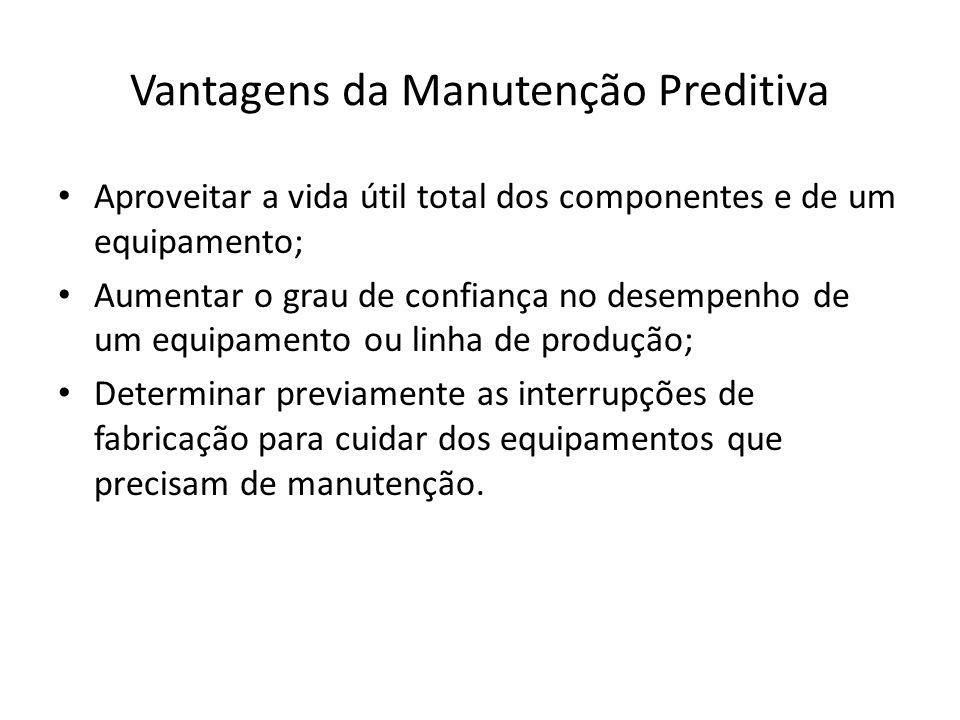 Vantagens da Manutenção Preditiva • Aproveitar a vida útil total dos componentes e de um equipamento; • Aumentar o grau de confiança no desempenho de