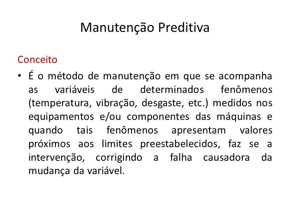Manutenção Preditiva Conceito • É o método de manutenção em que se acompanha as variáveis de determinados fenômenos (temperatura, vibração, desgaste,