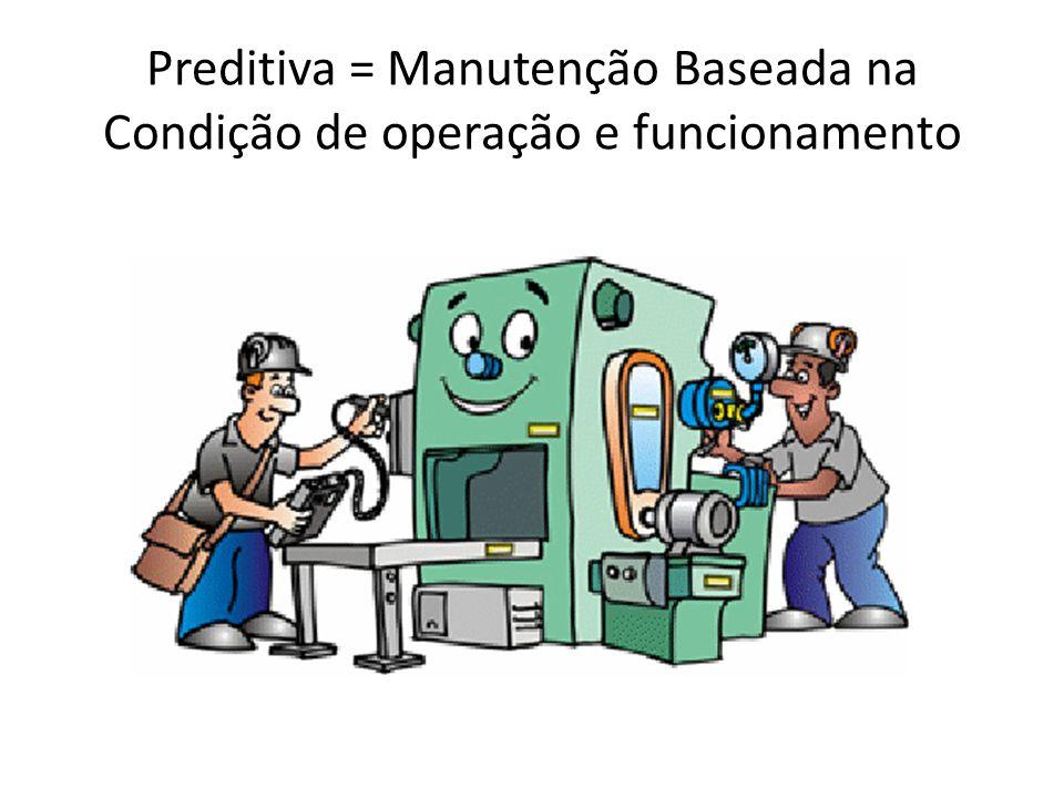 Preditiva = Manutenção Baseada na Condição de operação e funcionamento