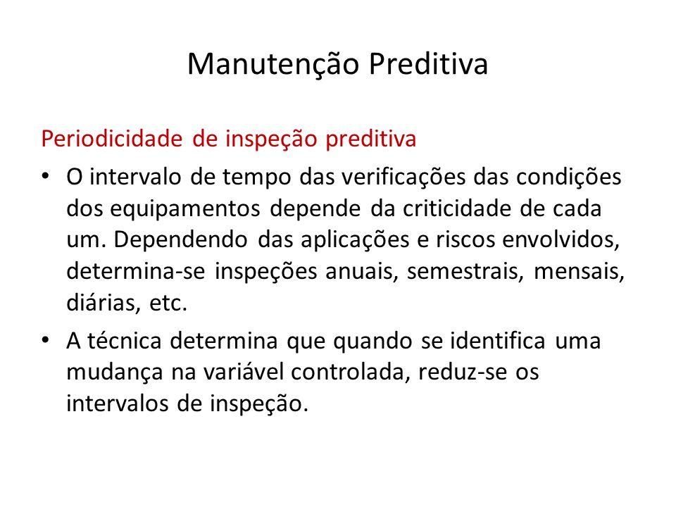 Manutenção Preditiva Periodicidade de inspeção preditiva • O intervalo de tempo das verificações das condições dos equipamentos depende da criticidade
