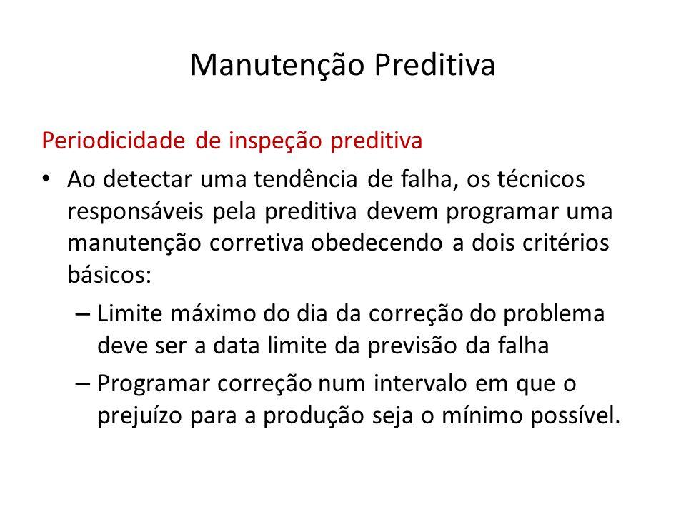 Manutenção Preditiva Periodicidade de inspeção preditiva • Ao detectar uma tendência de falha, os técnicos responsáveis pela preditiva devem programar