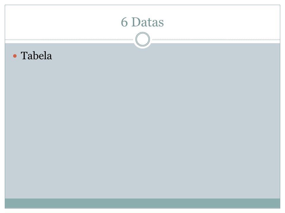 6 Datas  Tabela