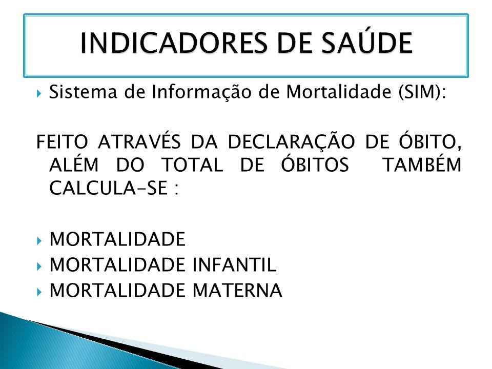  Sistema de Informação de Mortalidade (SIM): FEITO ATRAVÉS DA DECLARAÇÃO DE ÓBITO, ALÉM DO TOTAL DE ÓBITOS TAMBÉM CALCULA-SE :  MORTALIDADE  MORTAL