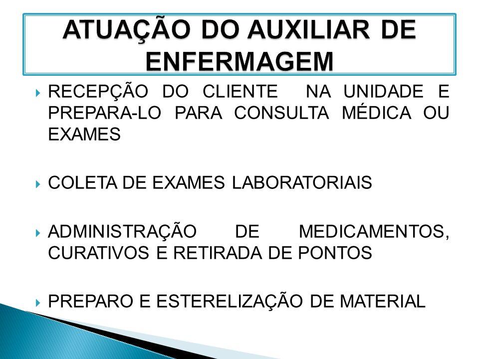  RECEPÇÃO DO CLIENTE NA UNIDADE E PREPARA-LO PARA CONSULTA MÉDICA OU EXAMES  COLETA DE EXAMES LABORATORIAIS  ADMINISTRAÇÃO DE MEDICAMENTOS, CURATIV