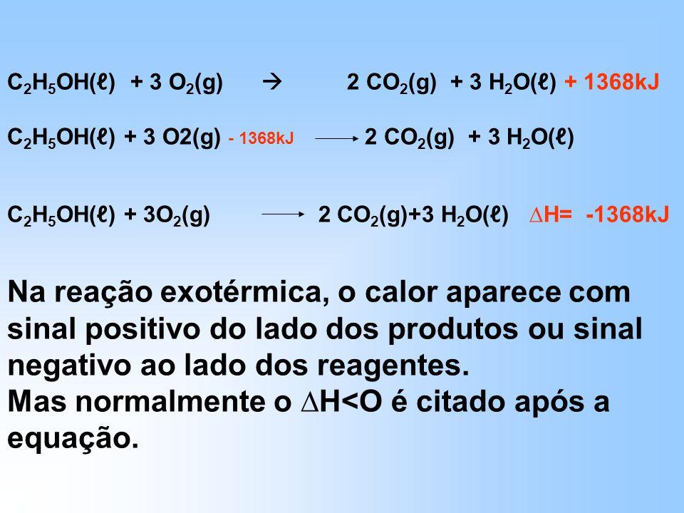 C 2 H 5 OH(ℓ) + 3 O 2 (g)  2 CO 2 (g) + 3 H 2 O(ℓ) + 1368kJ C 2 H 5 OH(ℓ) + 3 O2(g) - 1368kJ 2 CO 2 (g) + 3 H 2 O(ℓ) C 2 H 5 OH(ℓ) + 3O 2 (g) 2 CO 2 (g)+3 H 2 O(ℓ) ∆H= -1368kJ Na reação exotérmica, o calor aparece com sinal positivo do lado dos produtos ou sinal negativo ao lado dos reagentes.