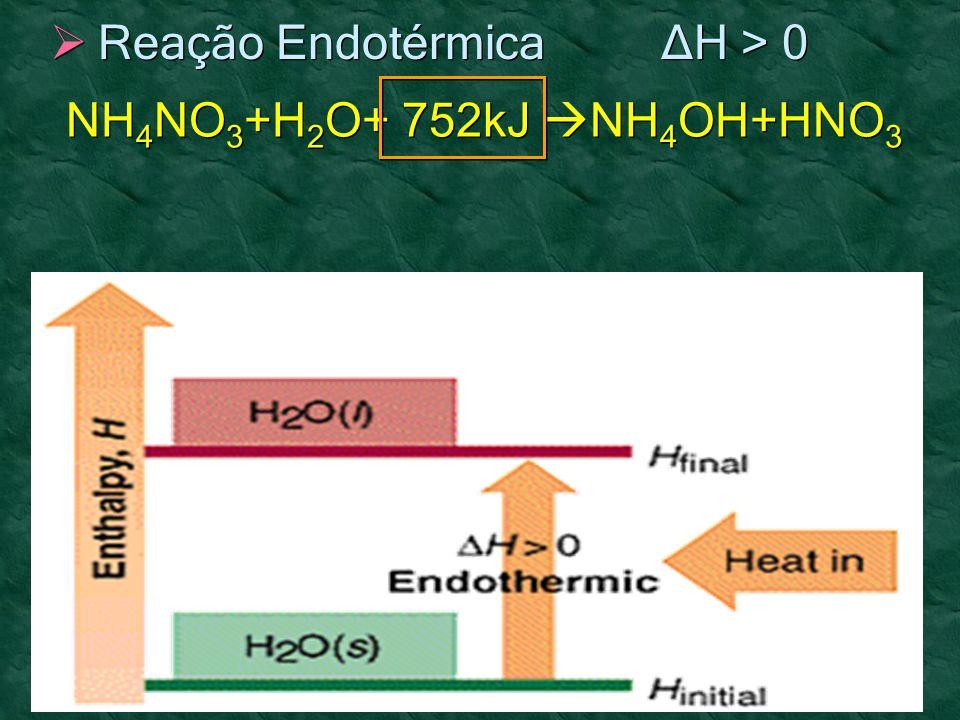 NH 4 NO 3 +H 2 O+ 752kJ  NH 4 OH+HNO 3  Reação Endotérmica ΔH > 0