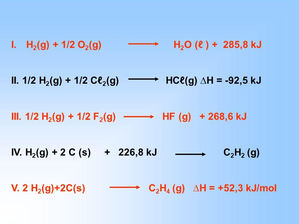 I.H 2 (g) + 1/2 O 2 (g) H 2 O (ℓ ) + 285,8 kJ II.