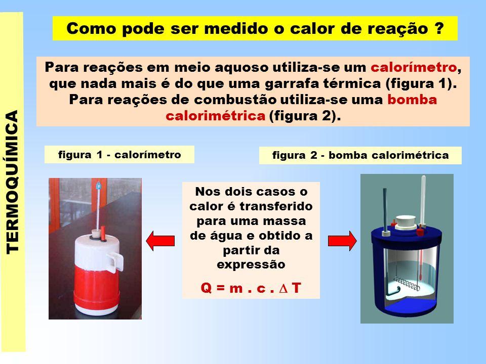 TERMOQUÍMICA Como pode ser medido o calor de reação .