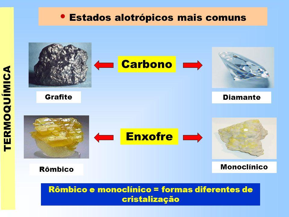 TERMOQUÍMICA • Estados alotrópicos mais comuns Carbono Grafite Diamante Enxofre Rômbico Monoclínico Rômbico e monoclínico = formas diferentes de cristalização