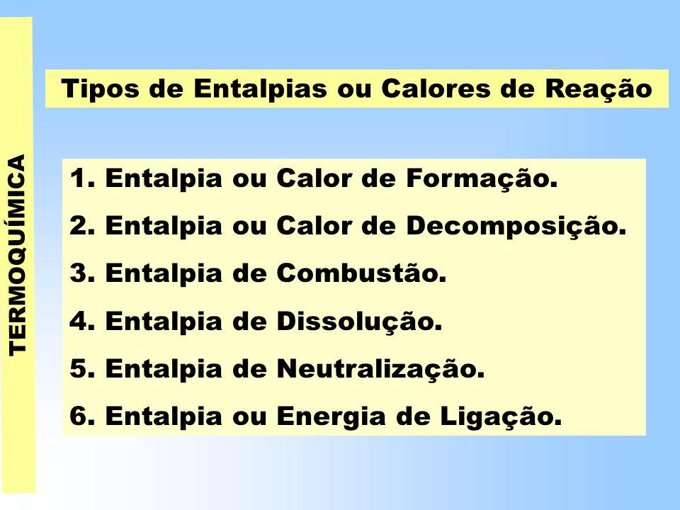 TERMOQUÍMICA Tipos de Entalpias ou Calores de Reação 1.