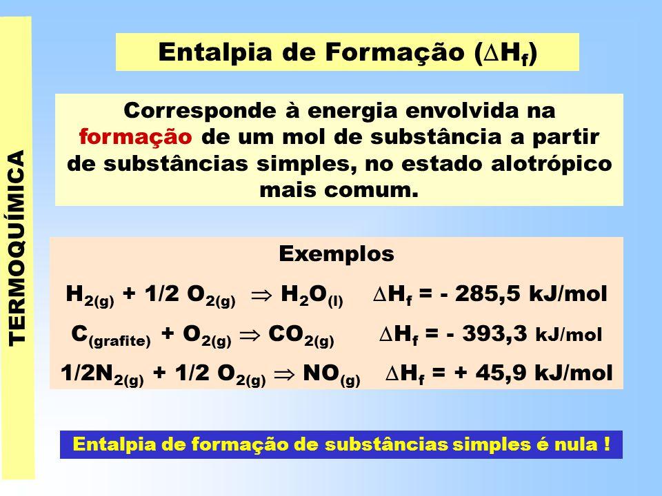 TERMOQUÍMICA Entalpia de Formação (  H f ) Corresponde à energia envolvida na formação de um mol de substância a partir de substâncias simples, no estado alotrópico mais comum.