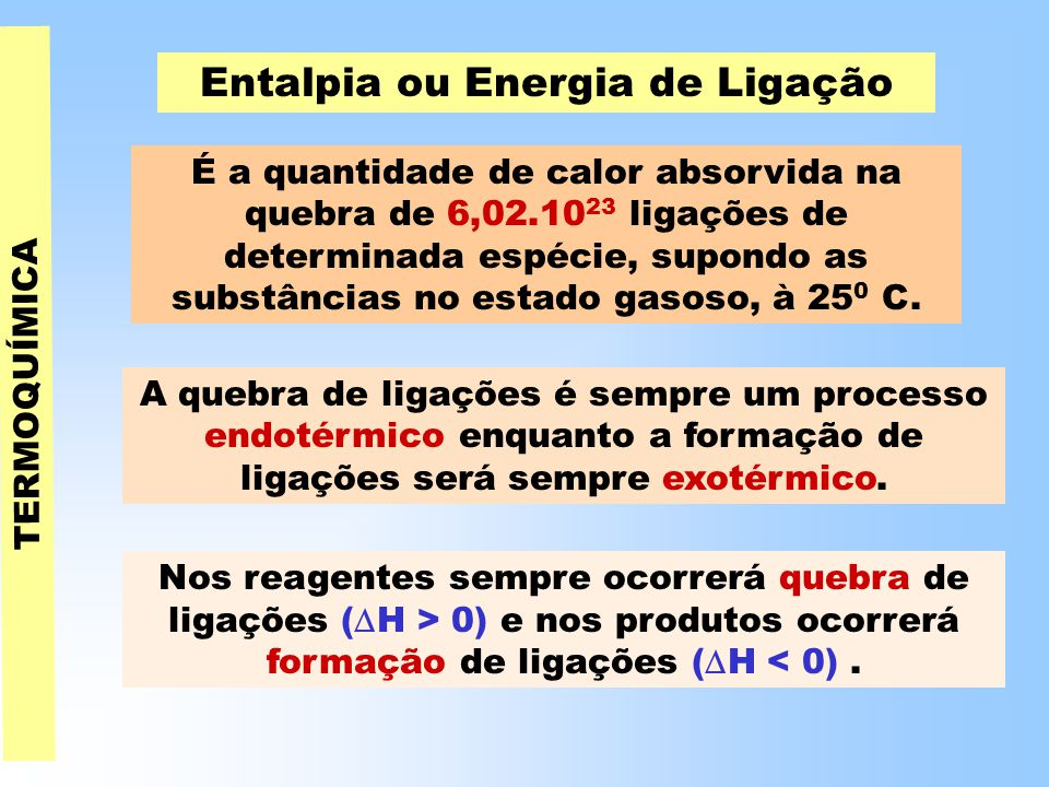 TERMOQUÍMICA Entalpia ou Energia de Ligação É a quantidade de calor absorvida na quebra de 6,02.10 23 ligações de determinada espécie, supondo as substâncias no estado gasoso, à 25 0 C.
