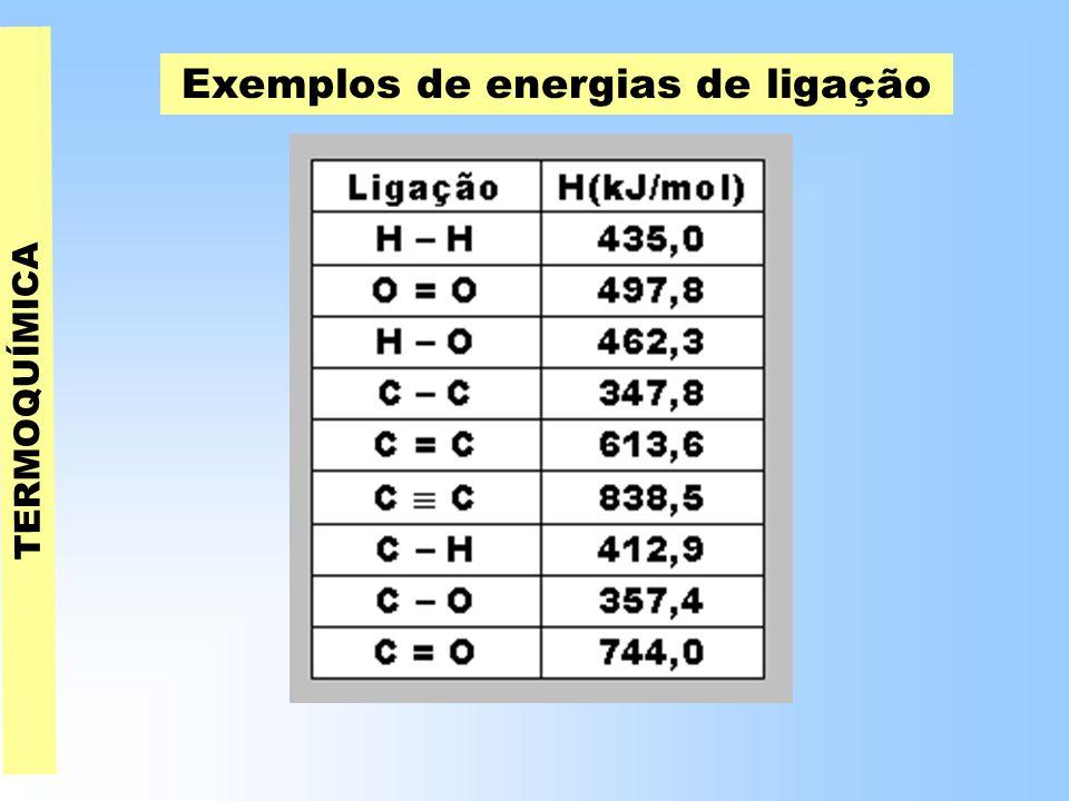 TERMOQUÍMICA Exemplos de energias de ligação