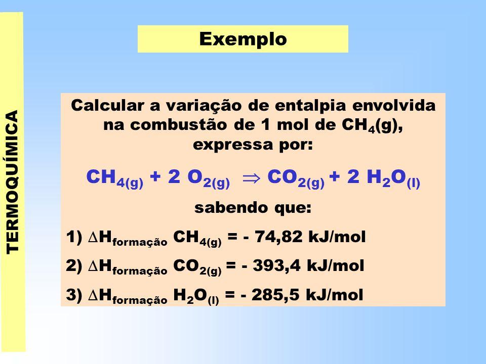 TERMOQUÍMICA Exemplo Calcular a variação de entalpia envolvida na combustão de 1 mol de CH 4 (g), expressa por: CH 4(g) + 2 O 2(g)  CO 2(g) + 2 H 2 O (l) sabendo que: 1)  H formação CH 4(g) = - 74,82 kJ/mol 2)  H formação CO 2(g) = - 393,4 kJ/mol 3)  H formação H 2 O (l) = - 285,5 kJ/mol