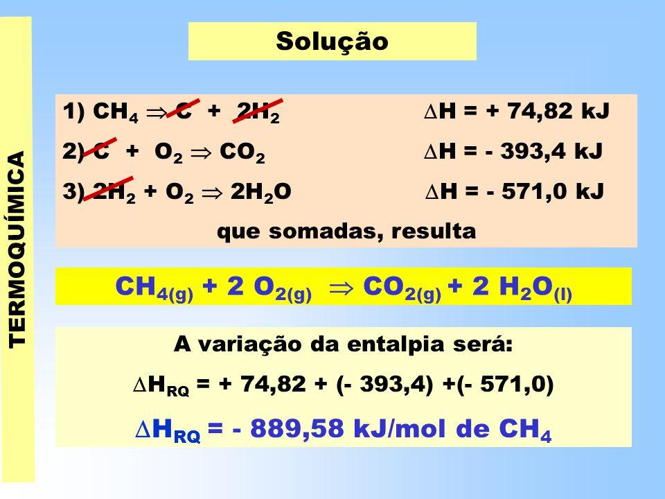 TERMOQUÍMICA Solução 1) CH 4  C + 2H 2  H = + 74,82 kJ 2) C + O 2  CO 2  H = - 393,4 kJ 3) 2H 2 + O 2  2H 2 O  H = - 571,0 kJ que somadas, resulta A variação da entalpia será:  H RQ = + 74,82 + (- 393,4) +(- 571,0)  H RQ = - 889,58 kJ/mol de CH 4 CH 4(g) + 2 O 2(g)  CO 2(g) + 2 H 2 O (l)