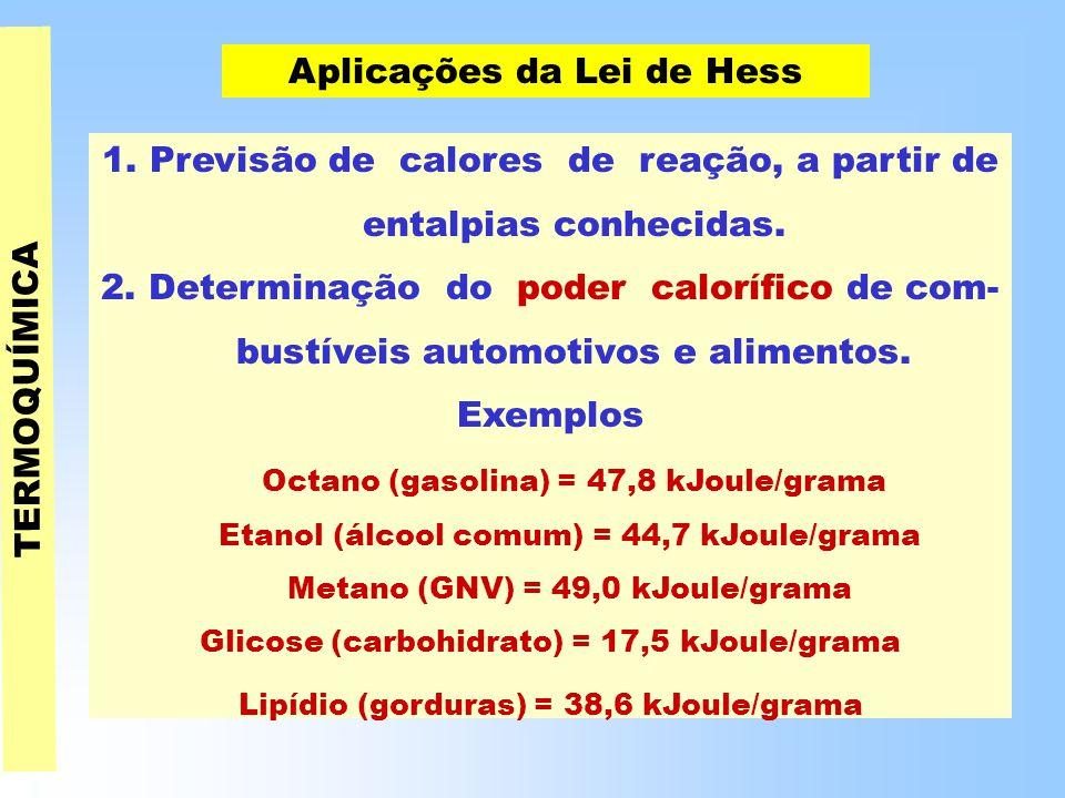 TERMOQUÍMICA Aplicações da Lei de Hess 1.
