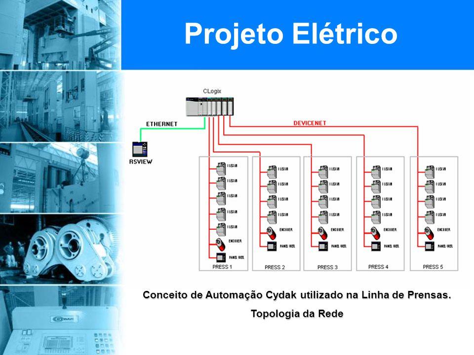 Conceito de Automação Cydak utilizado na Linha de Prensas. Topologia da Rede Projeto Elétrico