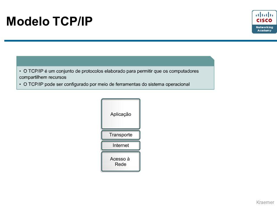 Kraemer Modelo TCP/IP