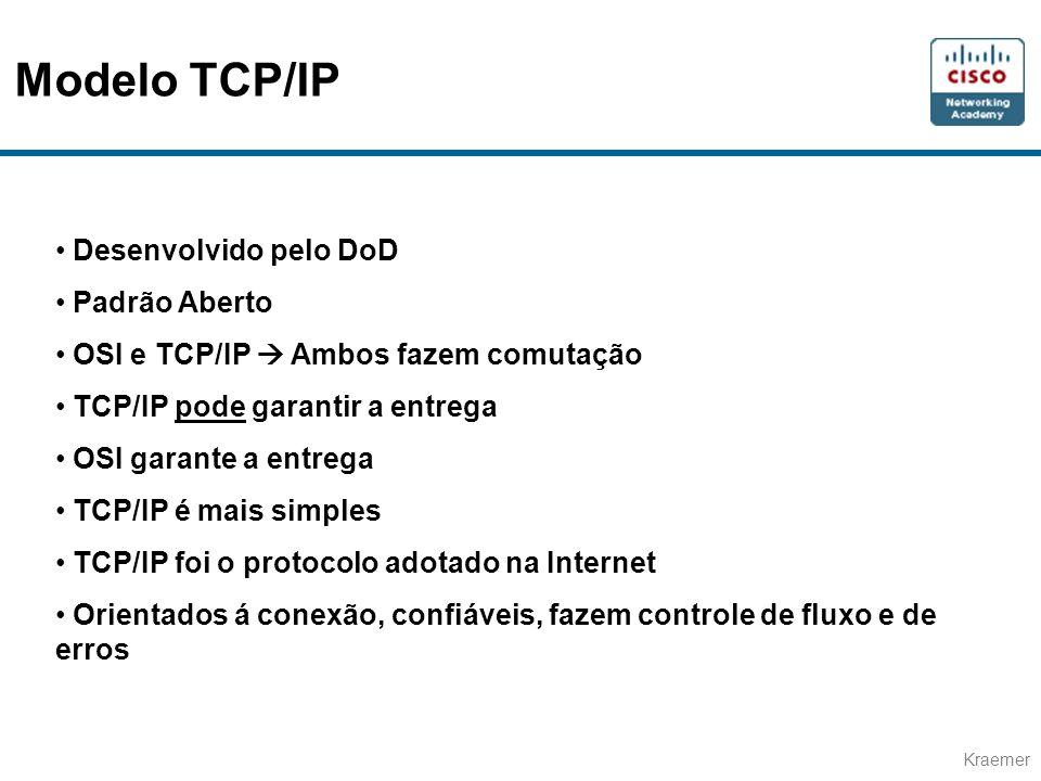 Kraemer • Desenvolvido pelo DoD • Padrão Aberto • OSI e TCP/IP  Ambos fazem comutação • TCP/IP pode garantir a entrega • OSI garante a entrega • TCP/IP é mais simples • TCP/IP foi o protocolo adotado na Internet • Orientados á conexão, confiáveis, fazem controle de fluxo e de erros Modelo TCP/IP