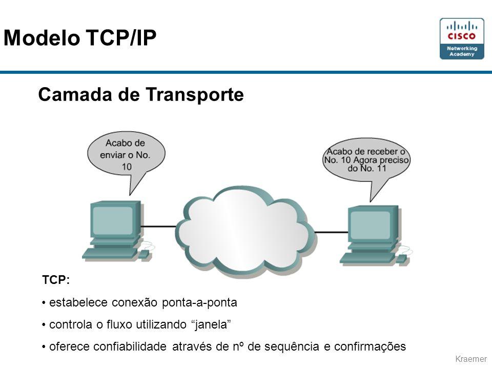 Kraemer Camada de Transporte TCP: • estabelece conexão ponta-a-ponta • controla o fluxo utilizando janela • oferece confiabilidade através de nº de sequência e confirmações Modelo TCP/IP