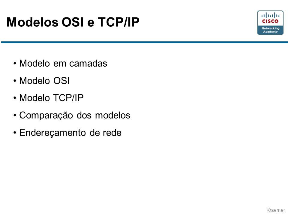 Kraemer Modelos OSI e TCP/IP • Modelo em camadas • Modelo OSI • Modelo TCP/IP • Comparação dos modelos • Endereçamento de rede
