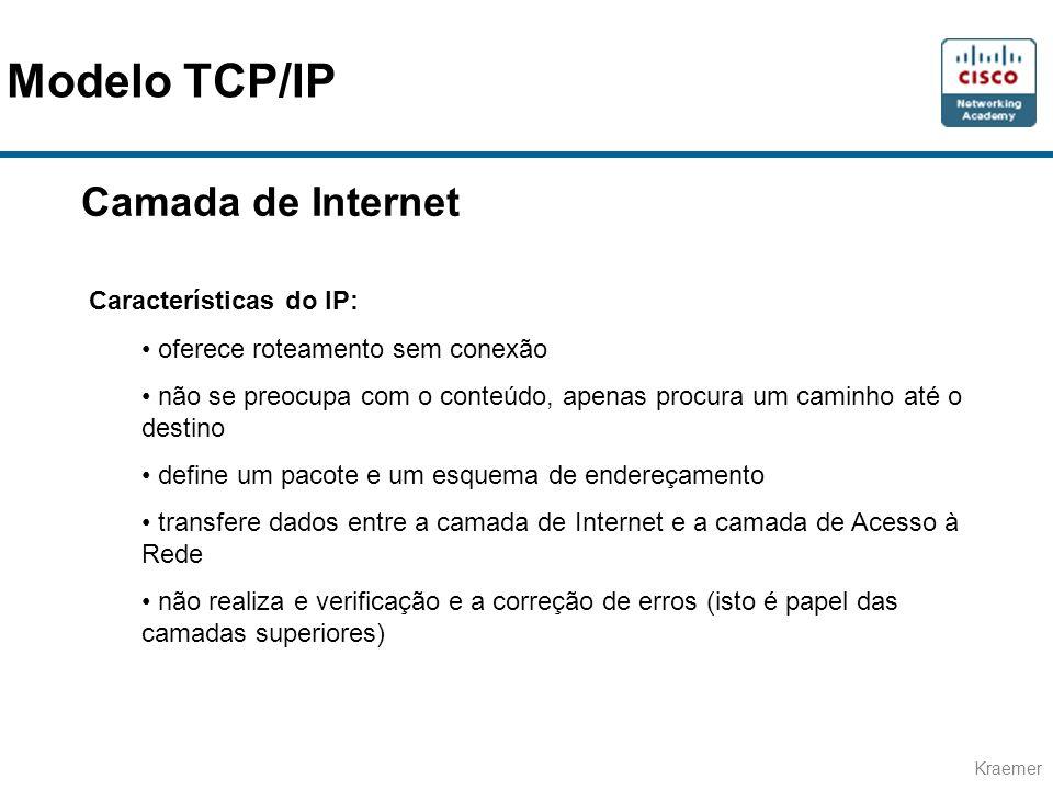 Kraemer Camada de Internet Características do IP: • oferece roteamento sem conexão • não se preocupa com o conteúdo, apenas procura um caminho até o destino • define um pacote e um esquema de endereçamento • transfere dados entre a camada de Internet e a camada de Acesso à Rede • não realiza e verificação e a correção de erros (isto é papel das camadas superiores) Modelo TCP/IP