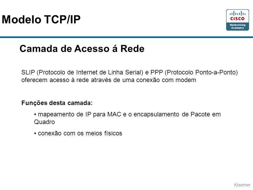 Kraemer Camada de Acesso á Rede SLIP (Protocolo de Internet de Linha Serial) e PPP (Protocolo Ponto-a-Ponto) oferecem acesso à rede através de uma conexão com modem Funções desta camada: • mapeamento de IP para MAC e o encapsulamento de Pacote em Quadro • conexão com os meios físicos Modelo TCP/IP