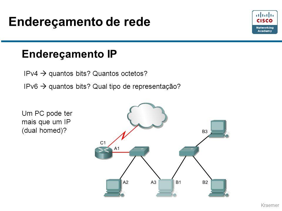 Kraemer Endereçamento IP IPv4  quantos bits? Quantos octetos? IPv6  quantos bits? Qual tipo de representação? Um PC pode ter mais que um IP (dual ho
