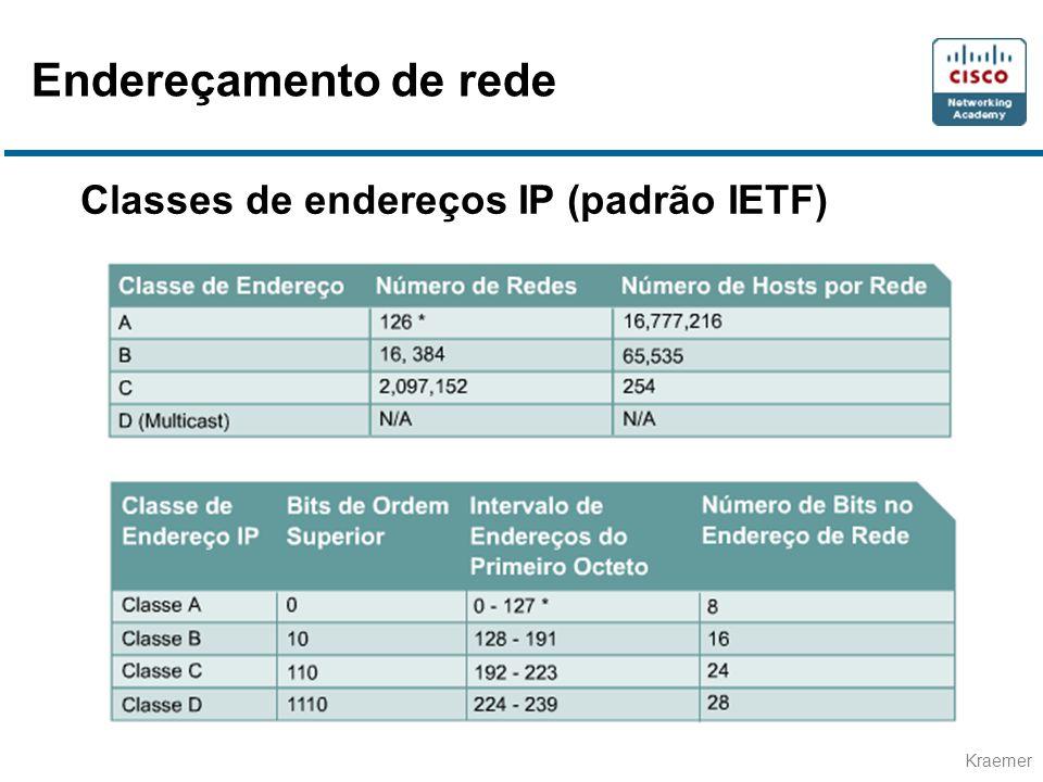 Kraemer Classes de endereços IP (padrão IETF) Endereçamento de rede