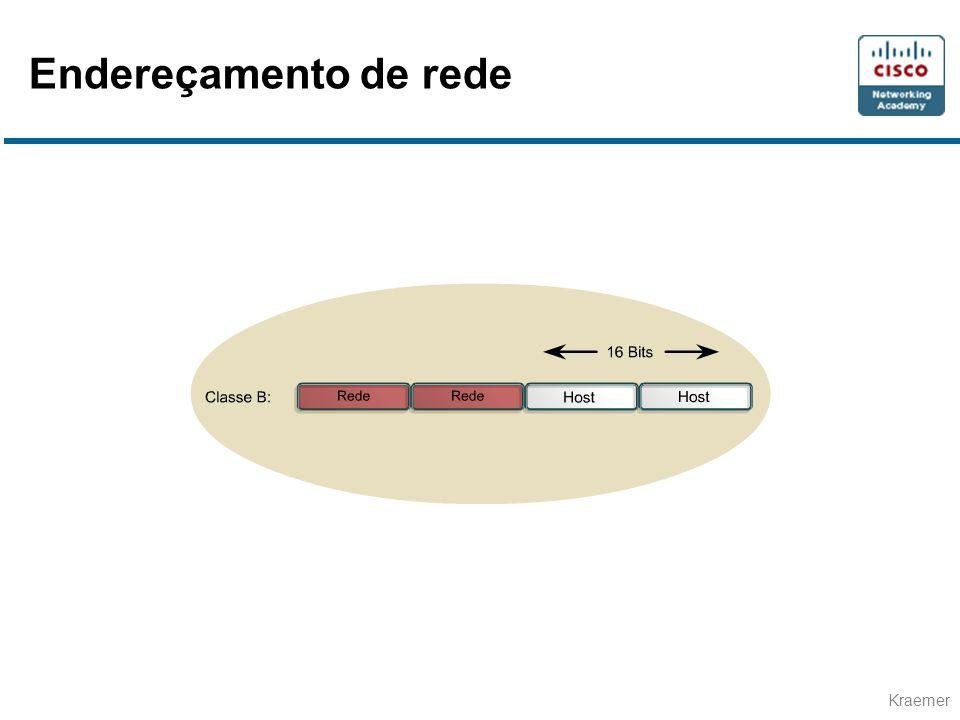 Kraemer Endereçamento de rede