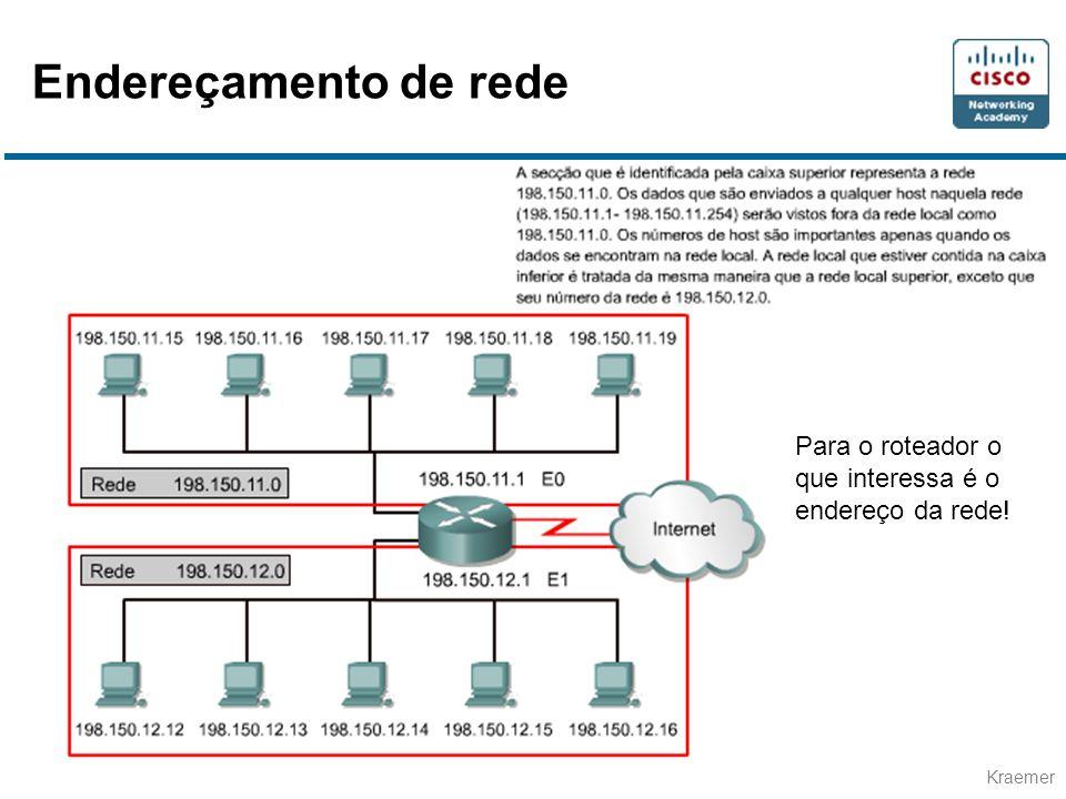 Kraemer Para o roteador o que interessa é o endereço da rede! Endereçamento de rede