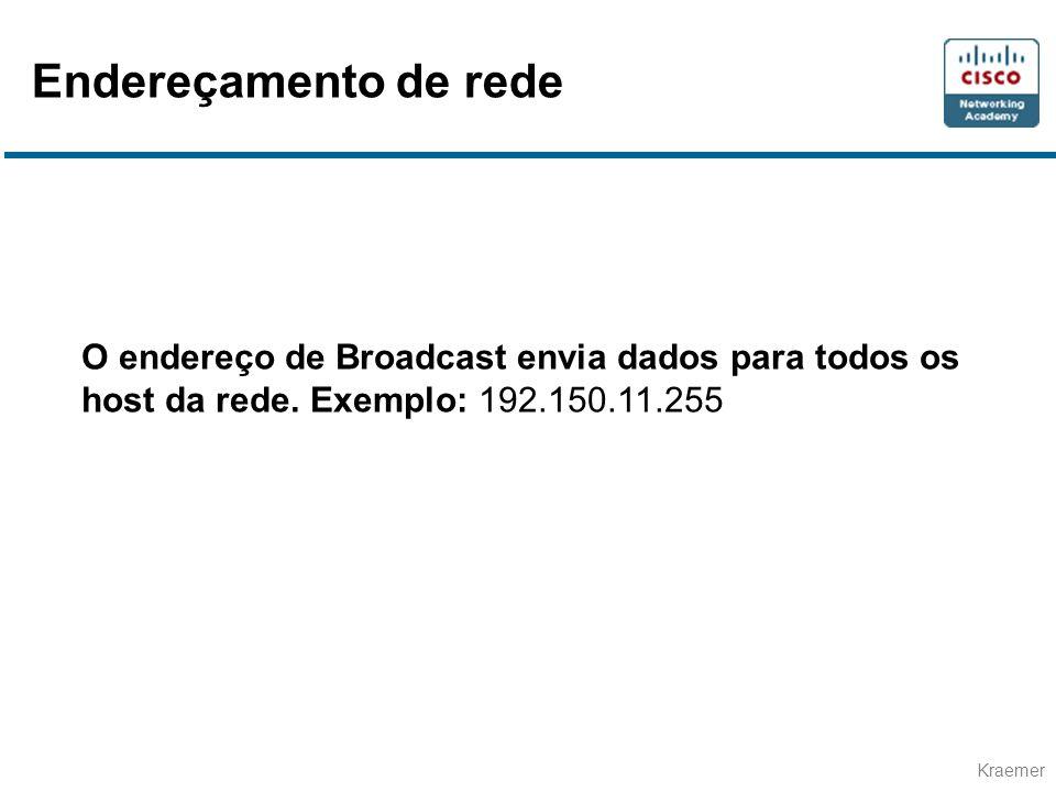 Kraemer O endereço de Broadcast envia dados para todos os host da rede. Exemplo: 192.150.11.255 Endereçamento de rede