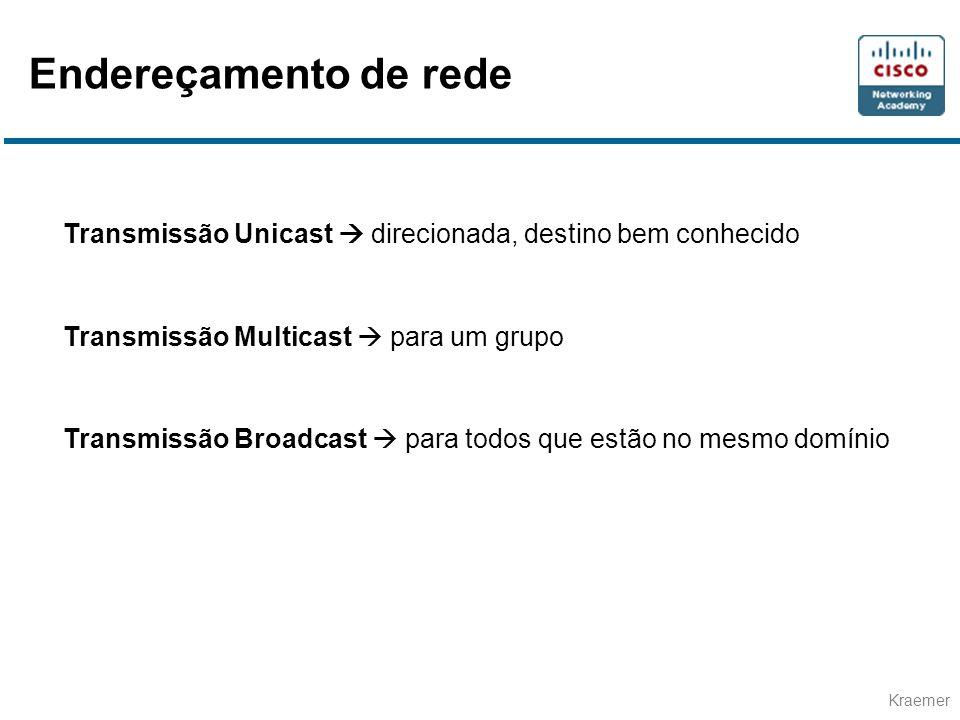 Kraemer Transmissão Unicast  direcionada, destino bem conhecido Transmissão Multicast  para um grupo Transmissão Broadcast  para todos que estão no mesmo domínio Endereçamento de rede