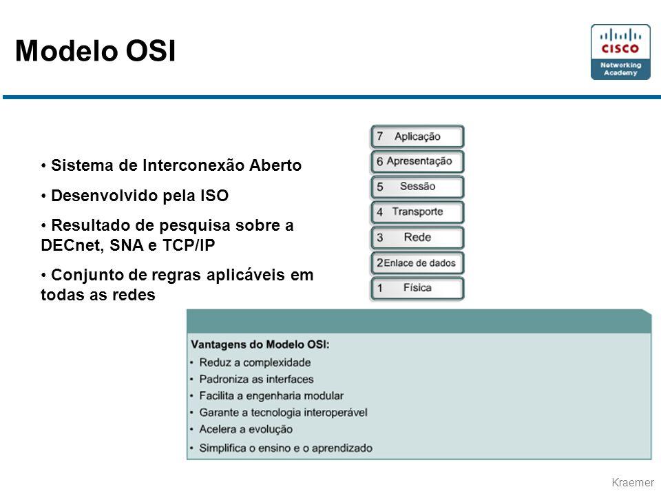 Kraemer Atribuição de endereços IP • Atribuição estática • Atribuição dinâmica • Servidor RARP • BOOTP • DHCP Endereçamento de rede
