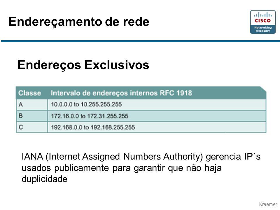 Kraemer Endereços Exclusivos IANA (Internet Assigned Numbers Authority) gerencia IP´s usados publicamente para garantir que não haja duplicidade Endereçamento de rede