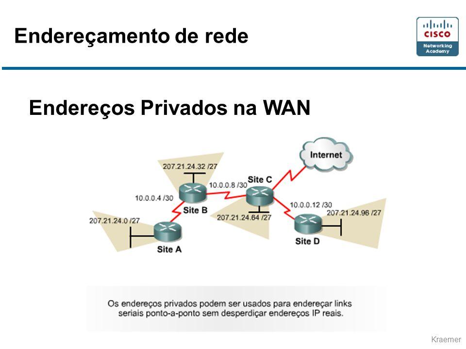Kraemer Endereços Privados na WAN Endereçamento de rede