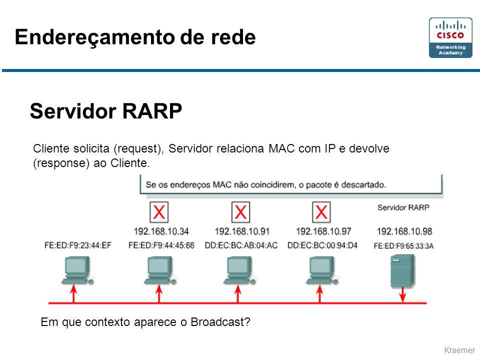 Kraemer Servidor RARP Cliente solicita (request), Servidor relaciona MAC com IP e devolve (response) ao Cliente.
