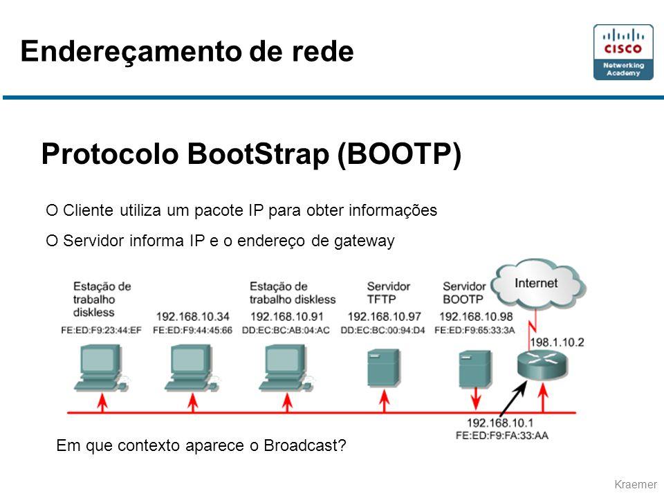 Kraemer Protocolo BootStrap (BOOTP) O Cliente utiliza um pacote IP para obter informações O Servidor informa IP e o endereço de gateway Em que contexto aparece o Broadcast.